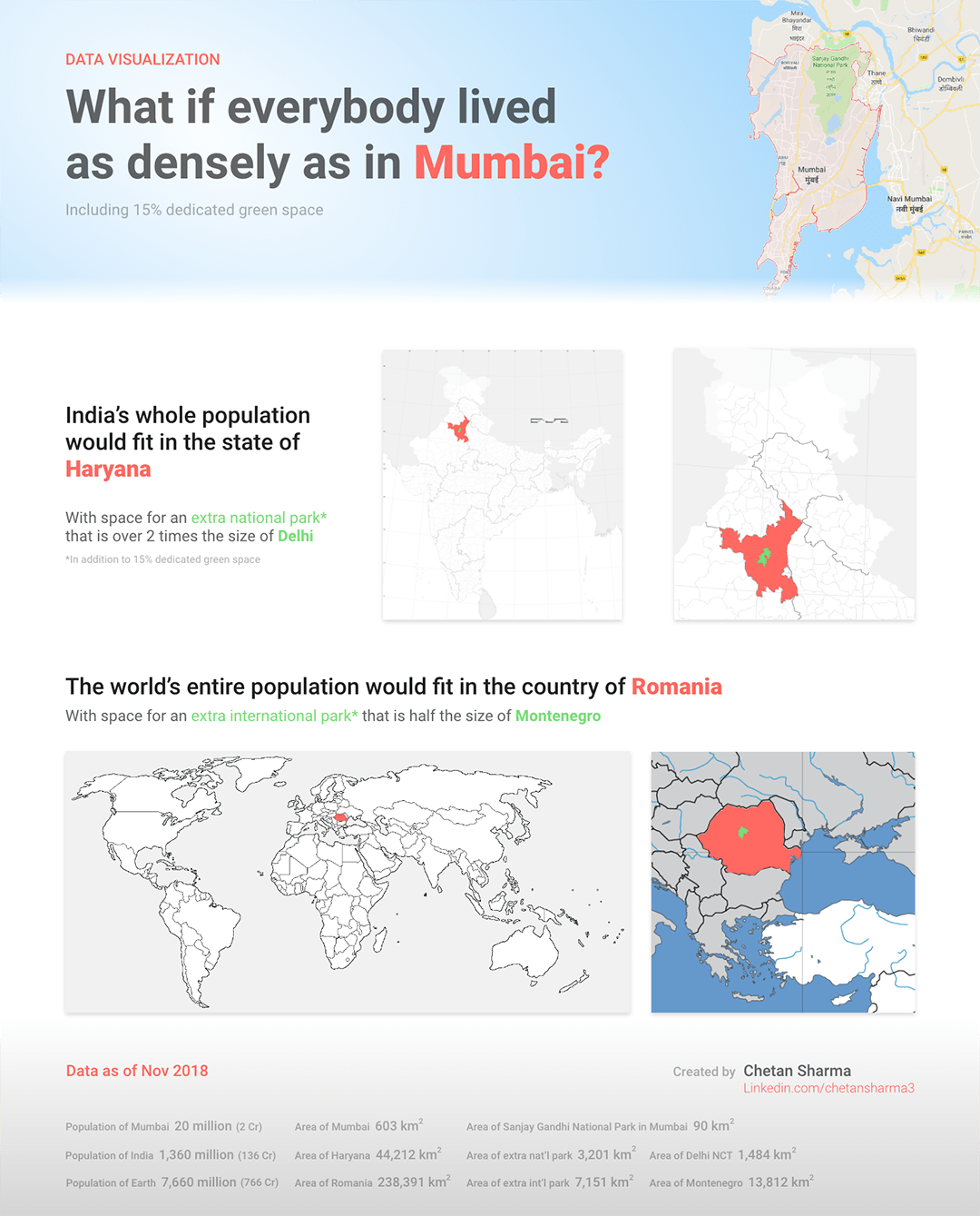 What would happen if everybody in the world lived as densely as in Mumbai